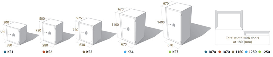 KS Series Drug Safes